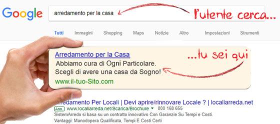 Esempio Annuncio Google AdWords