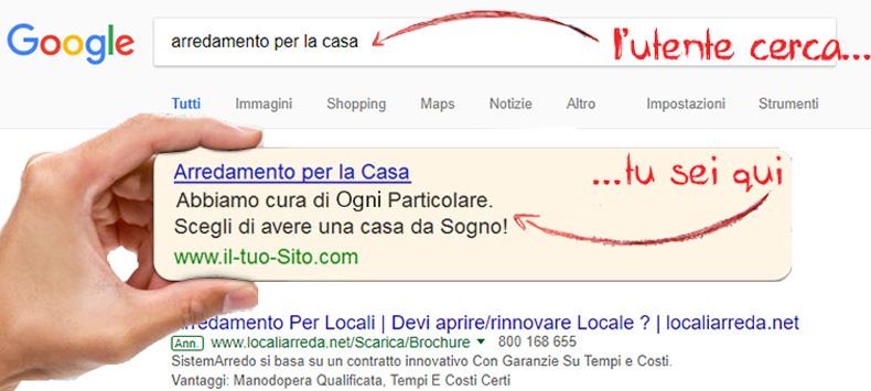 Esempio di annuncio Google Ads